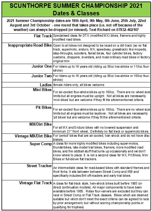 Flat Track Class Definitions June 2021
